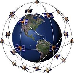 система спутников ГЛОНАСС